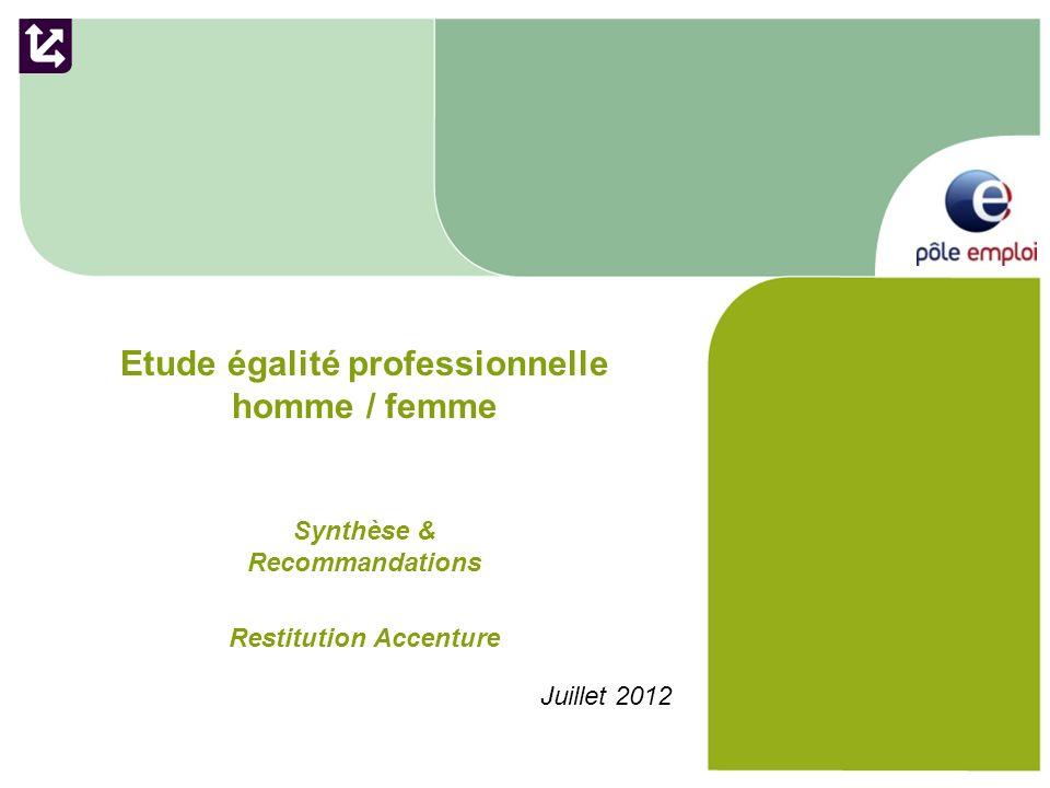 Etude égalité professionnelle homme / femme