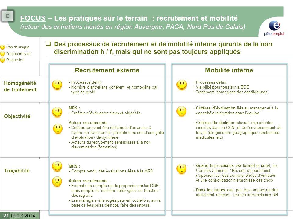 E FOCUS – Les pratiques sur le terrain : recrutement et mobilité (retour des entretiens menés en région Auvergne, PACA, Nord Pas de Calais)