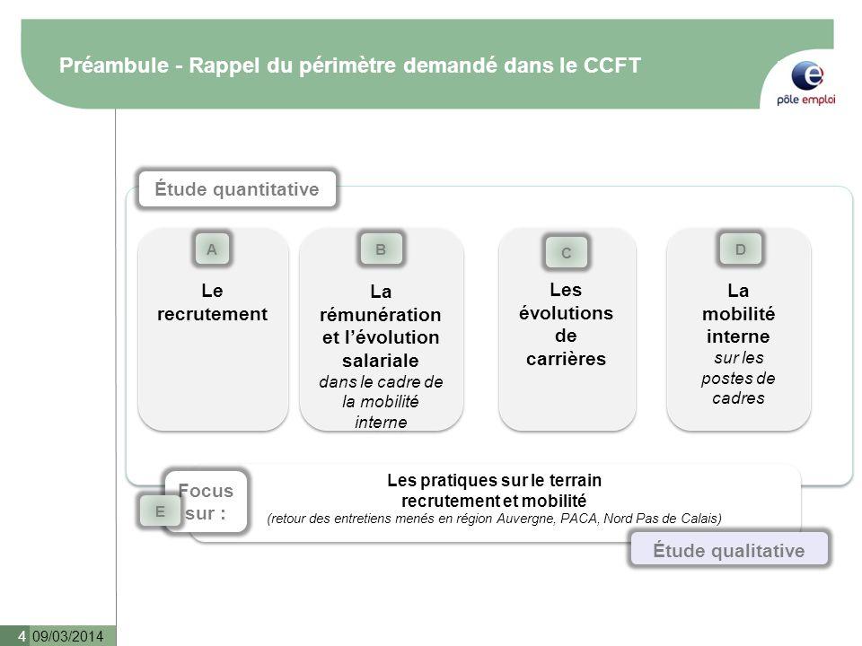 Préambule - Rappel du périmètre demandé dans le CCFT