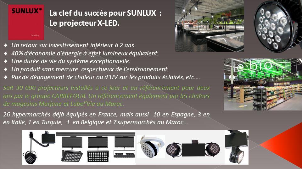 La clef du succès pour SUNLUX : Le projecteur X-LED.