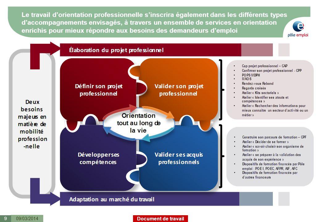 Le travail d'orientation professionnelle s'inscrira également dans les différents types d'accompagnements envisagés, à travers un ensemble de services en orientation enrichis pour mieux répondre aux besoins des demandeurs d'emploi