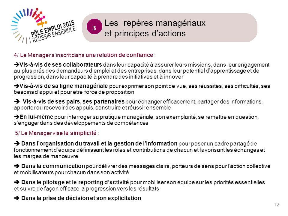 Les repères managériaux et principes d'actions