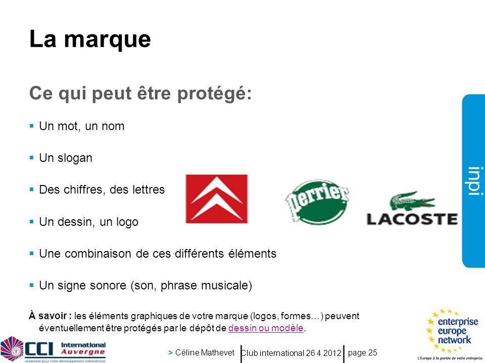 La marque Ce qui peut être protégé: Un mot, un nom Un slogan
