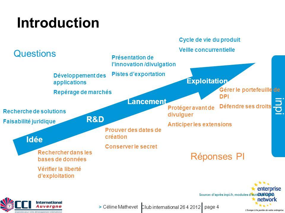Source: d'après inpi.fr, modules d'auto-formation
