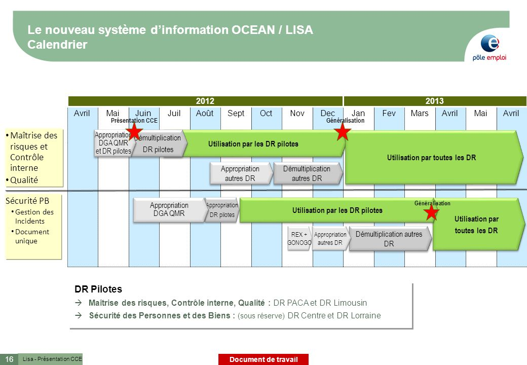 Le nouveau système d'information OCEAN / LISA Calendrier
