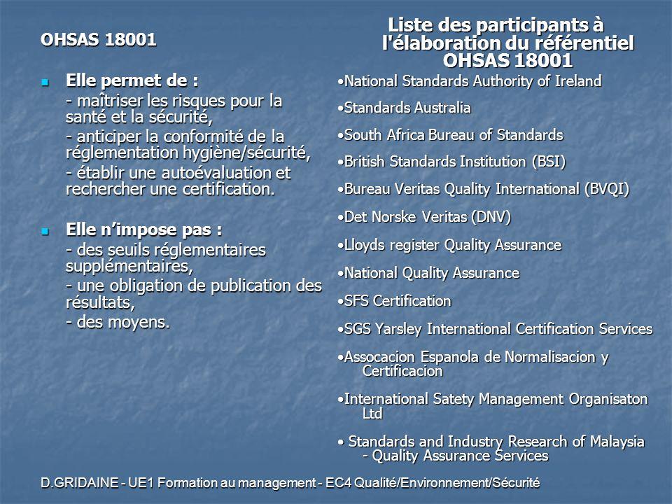 Liste des participants à l élaboration du référentiel OHSAS 18001