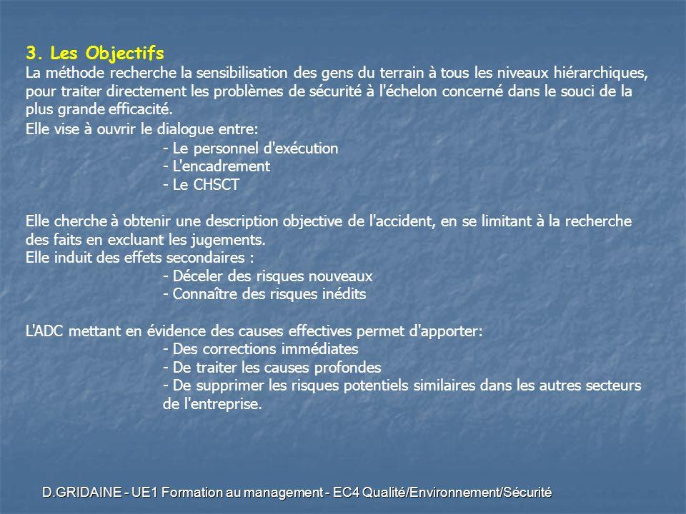 3. Les Objectifs