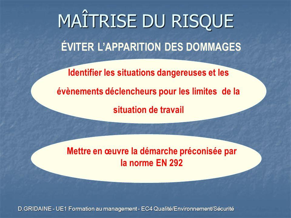ÉVITER L'APPARITION DES DOMMAGES