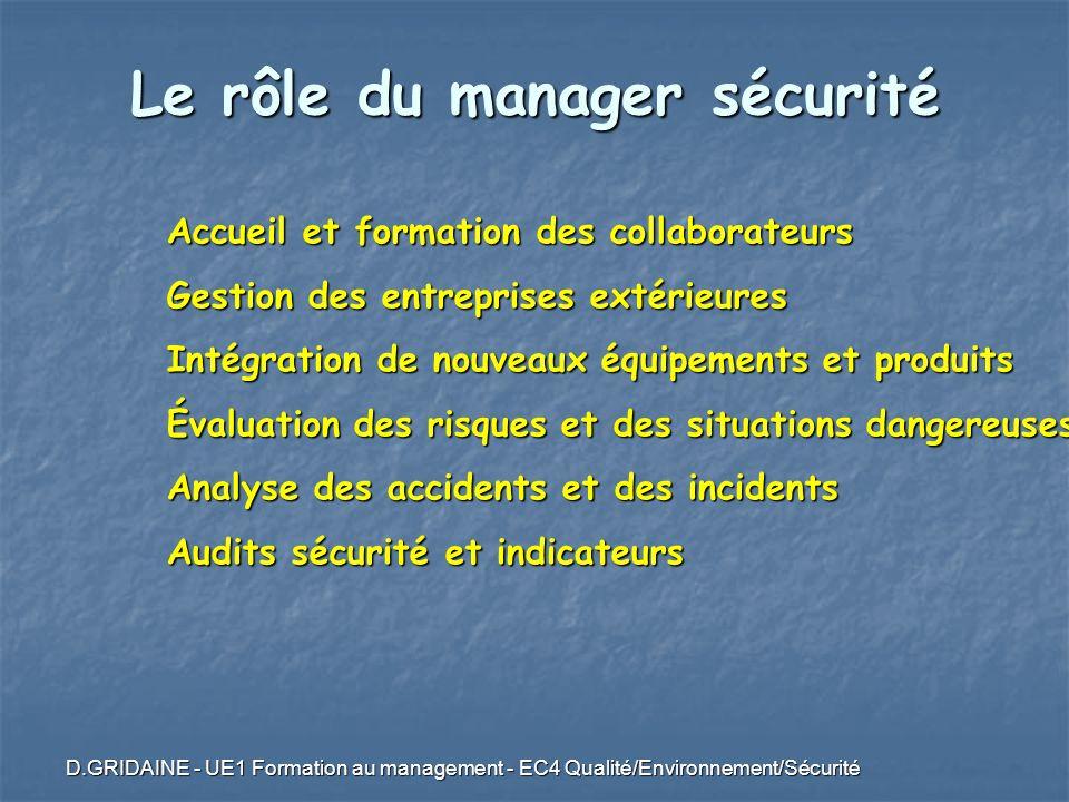 Le rôle du manager sécurité