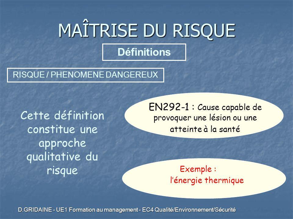 MAÎTRISE DU RISQUE Définitions. RISQUE / PHENOMENE DANGEREUX. EN292-1 : Cause capable de provoquer une lésion ou une atteinte à la santé.