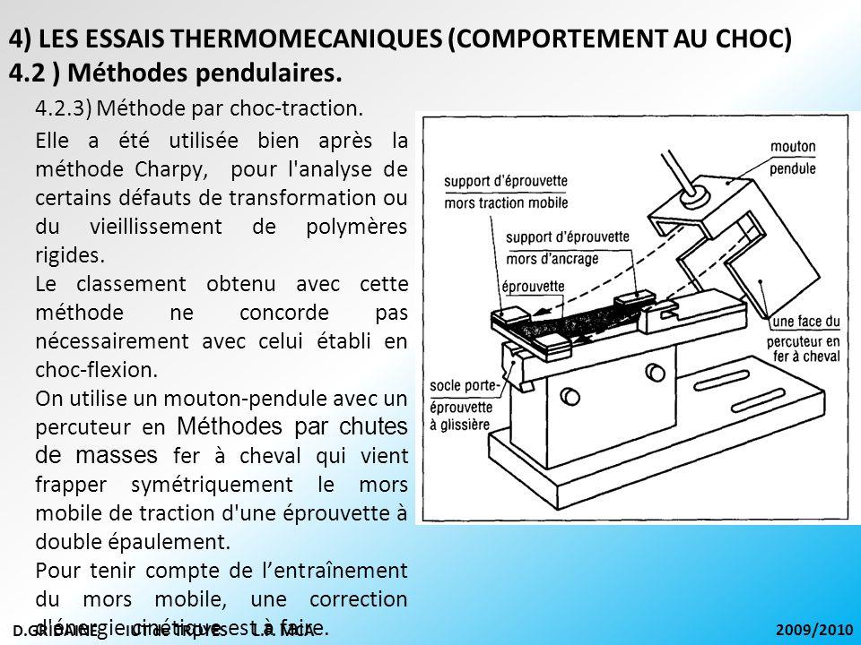 4.2.3) Méthode par choc-traction.