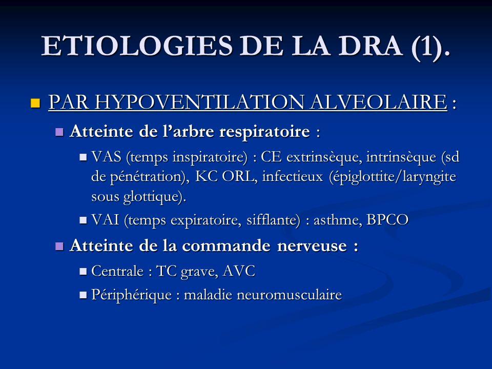 ETIOLOGIES DE LA DRA (1). PAR HYPOVENTILATION ALVEOLAIRE :