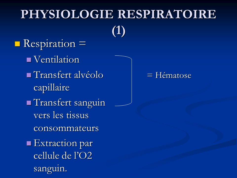 PHYSIOLOGIE RESPIRATOIRE (1)