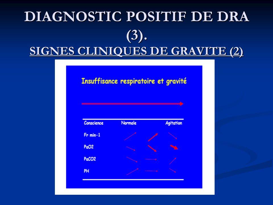 DIAGNOSTIC POSITIF DE DRA (3). SIGNES CLINIQUES DE GRAVITE (2)