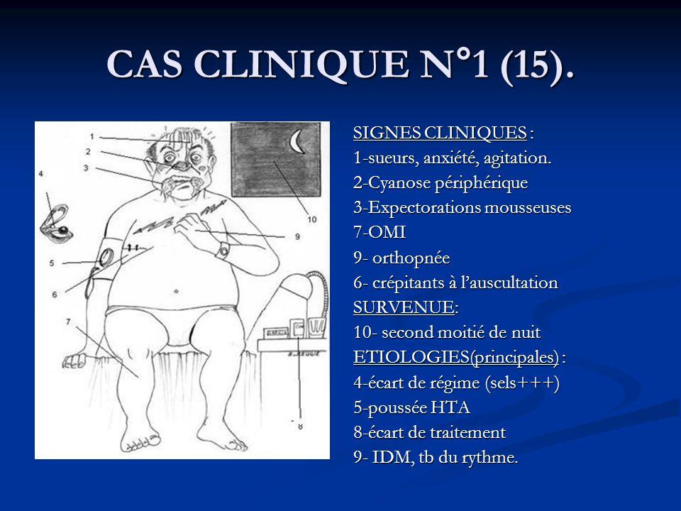 CAS CLINIQUE N°1 (15). SIGNES CLINIQUES :