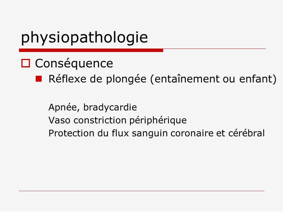 physiopathologie Conséquence