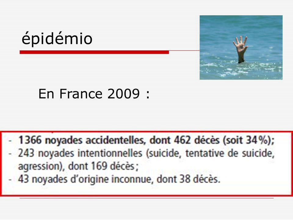 épidémio En France 2009 :