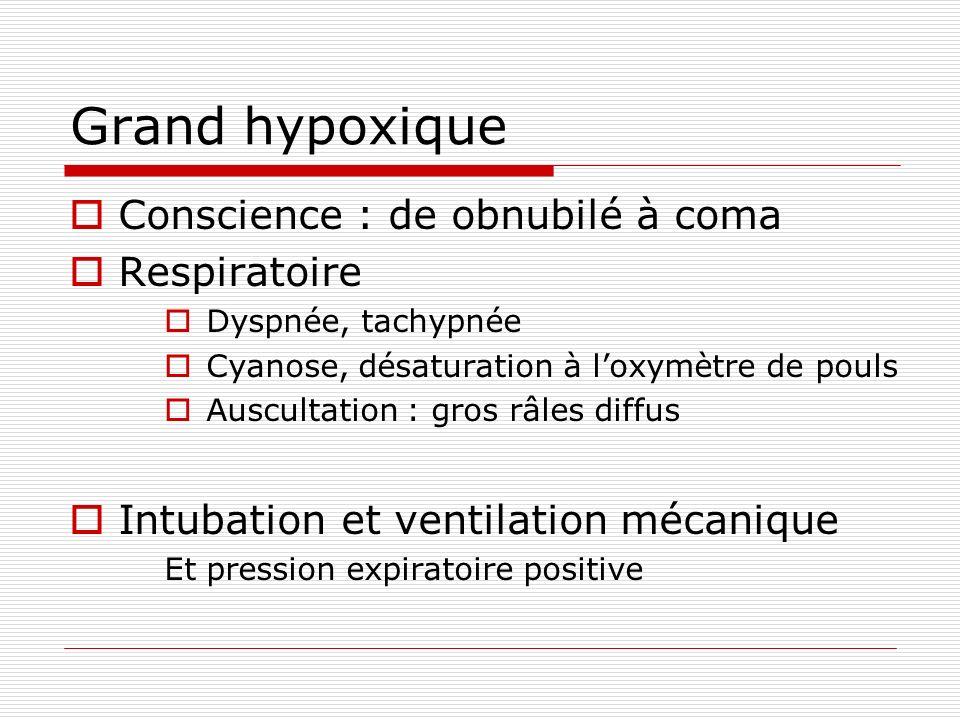 Grand hypoxique Conscience : de obnubilé à coma Respiratoire