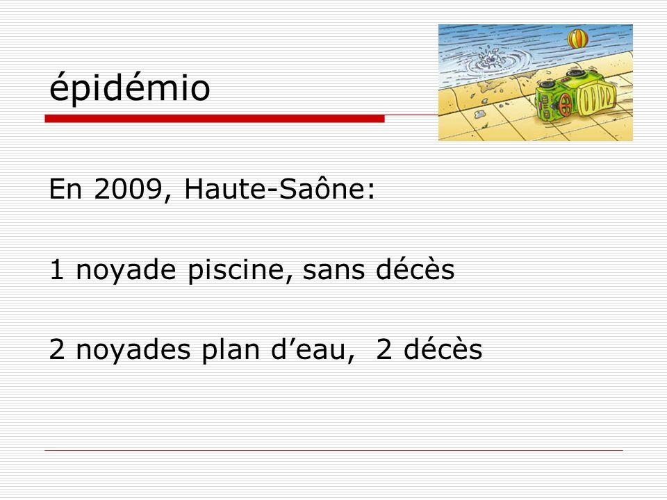 épidémio En 2009, Haute-Saône: 1 noyade piscine, sans décès