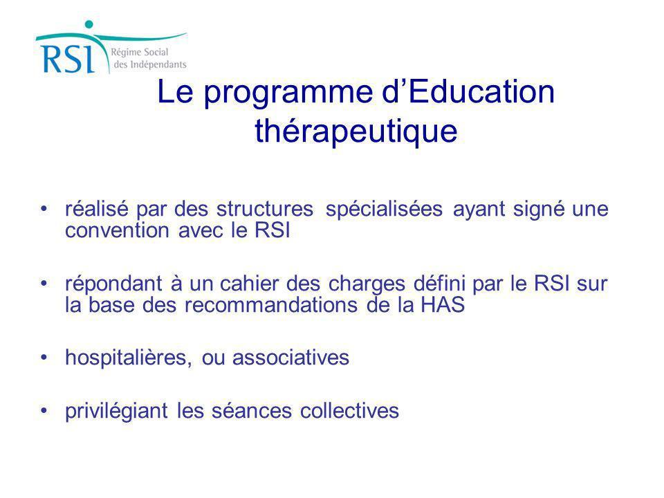Le programme d'Education thérapeutique
