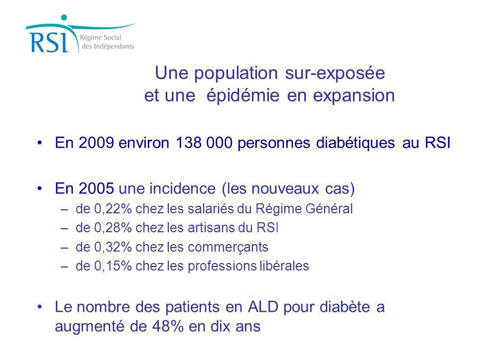 Une population sur-exposée et une épidémie en expansion