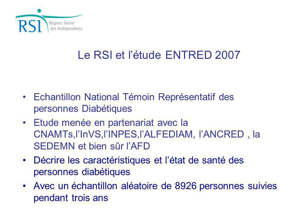 Le RSI et l'étude ENTRED 2007