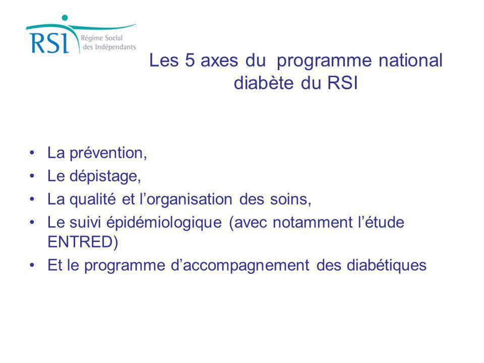 Les 5 axes du programme national diabète du RSI