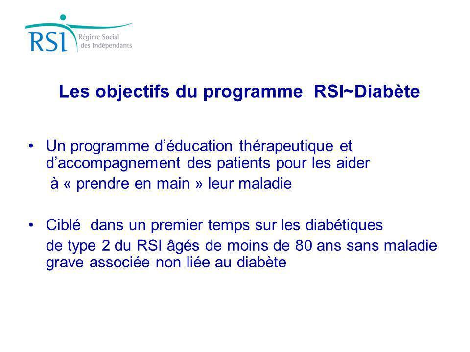 Les objectifs du programme RSI~Diabète