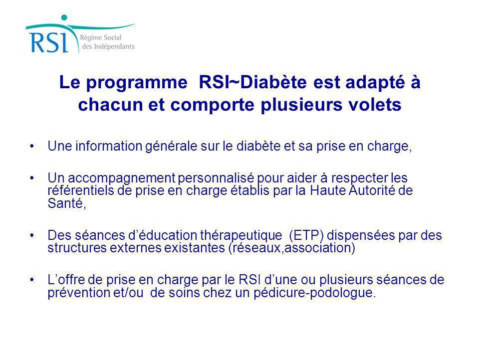 Le programme RSI~Diabète est adapté à chacun et comporte plusieurs volets