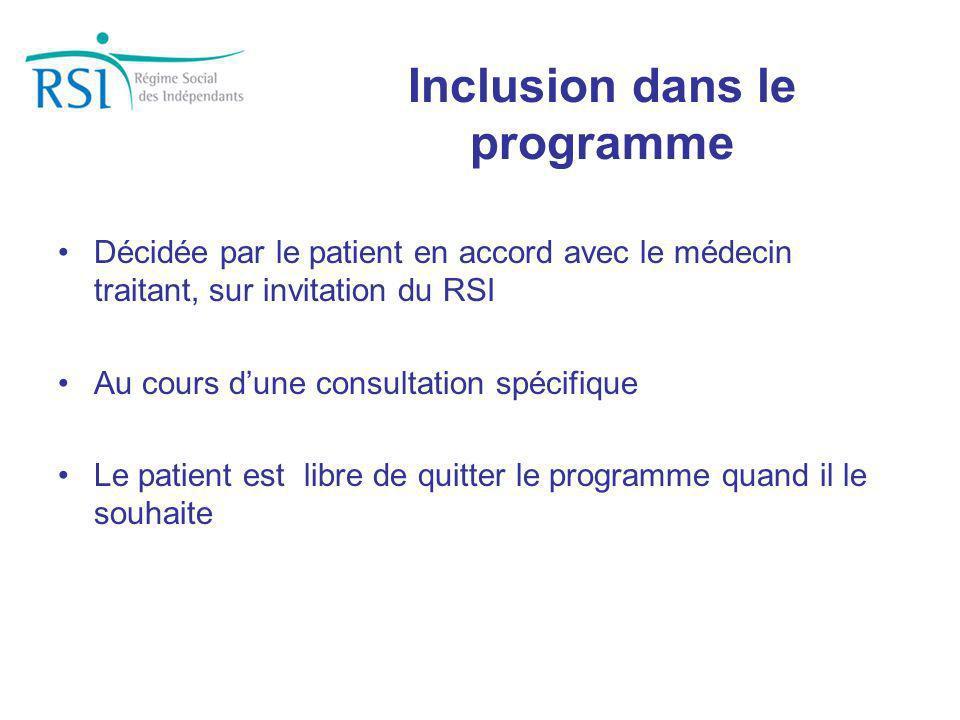 Inclusion dans le programme