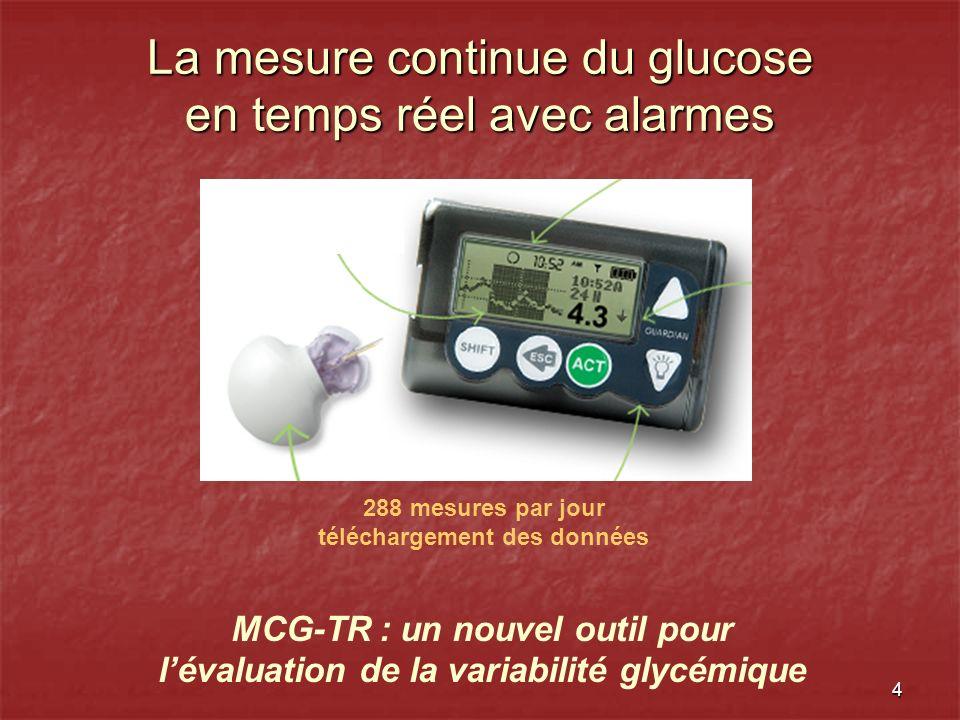 La mesure continue du glucose en temps réel avec alarmes