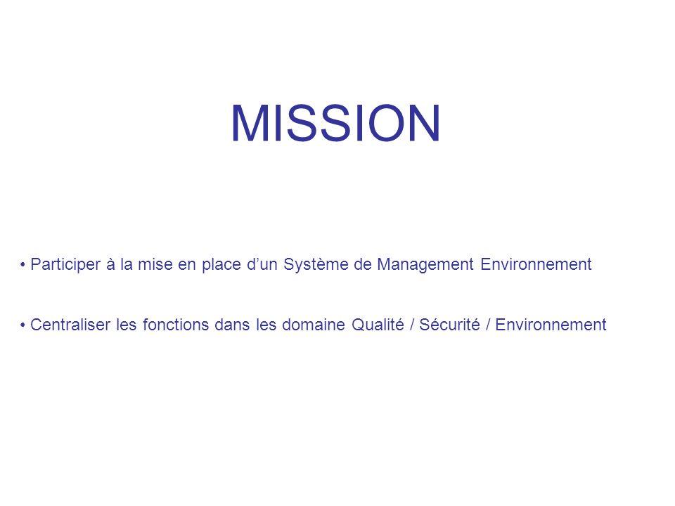 MISSION Participer à la mise en place d'un Système de Management Environnement.