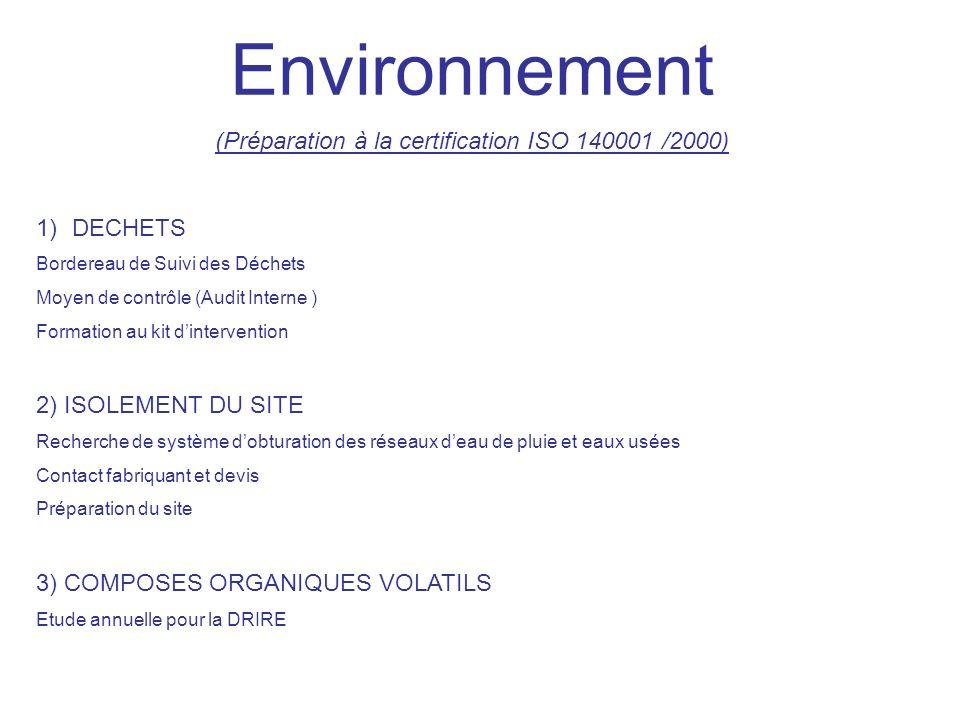 (Préparation à la certification ISO 140001 /2000)
