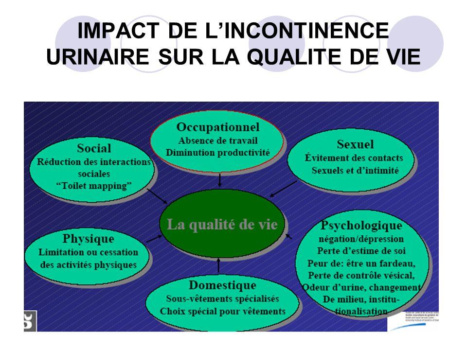 IMPACT DE L'INCONTINENCE URINAIRE SUR LA QUALITE DE VIE