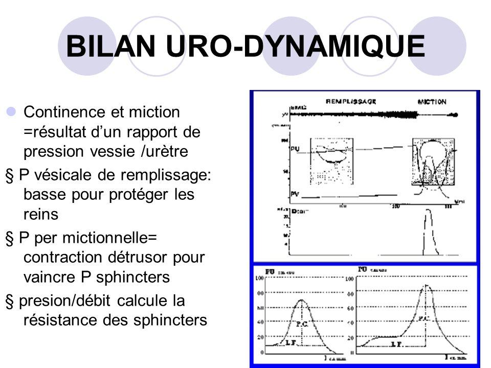 BILAN URO-DYNAMIQUE Continence et miction =résultat d'un rapport de pression vessie /urètre.