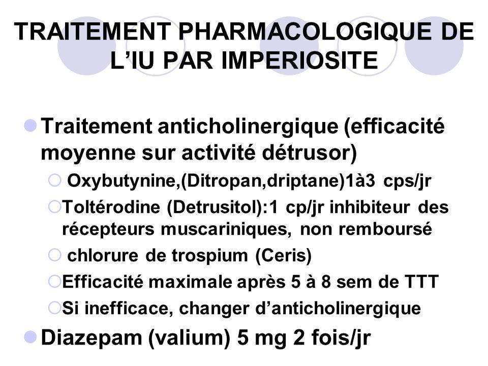 TRAITEMENT PHARMACOLOGIQUE DE L'IU PAR IMPERIOSITE