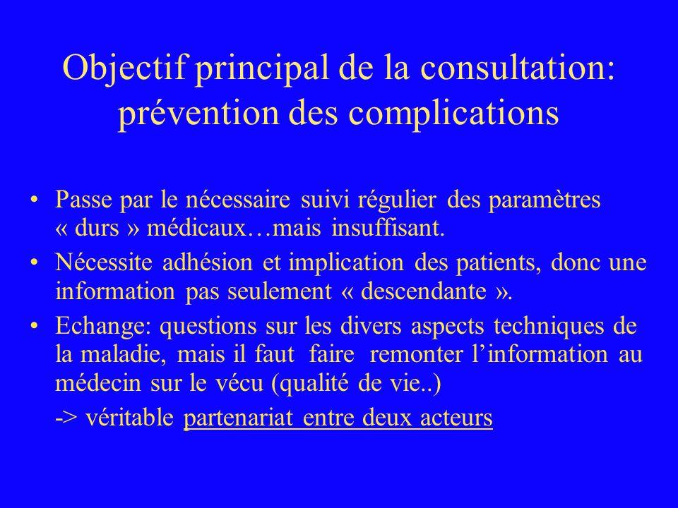 Objectif principal de la consultation: prévention des complications