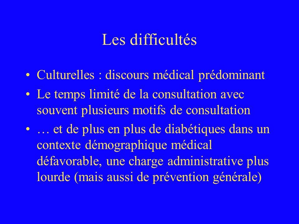 Les difficultés Culturelles : discours médical prédominant