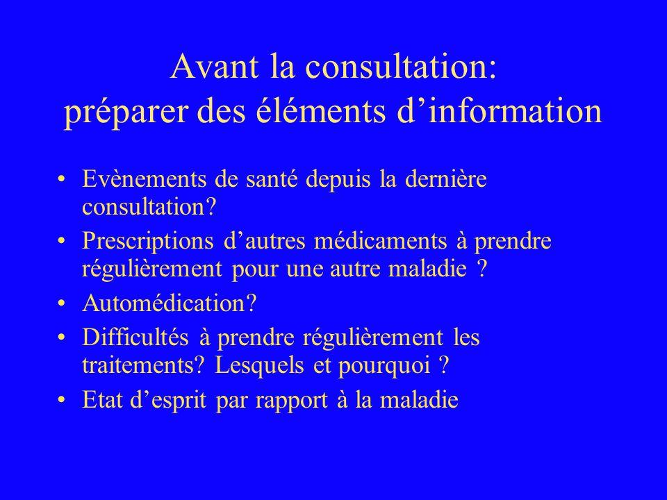 Avant la consultation: préparer des éléments d'information