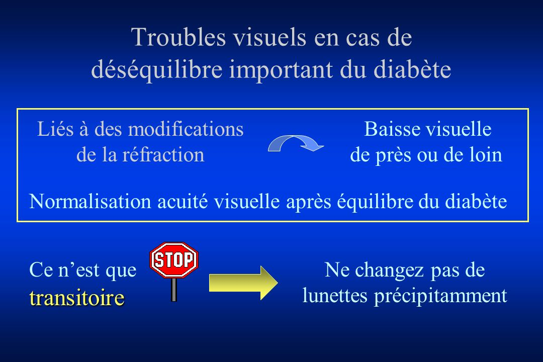 Troubles visuels en cas de déséquilibre important du diabète