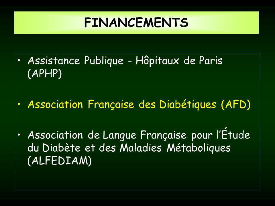 FINANCEMENTS Assistance Publique - Hôpitaux de Paris (APHP)