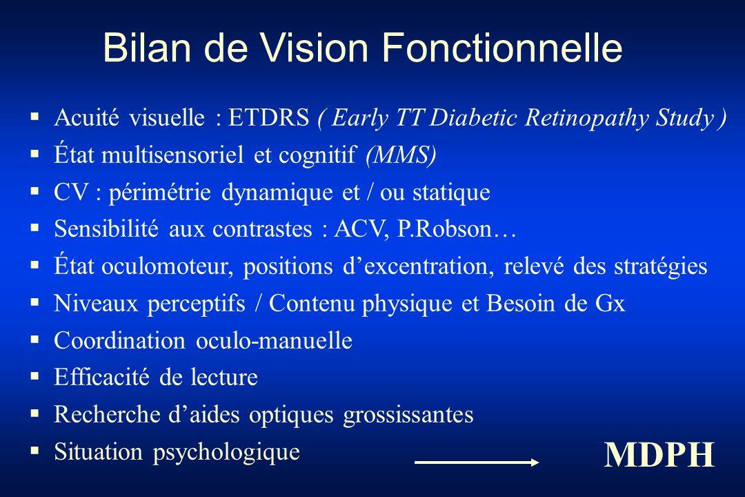 Bilan de Vision Fonctionnelle