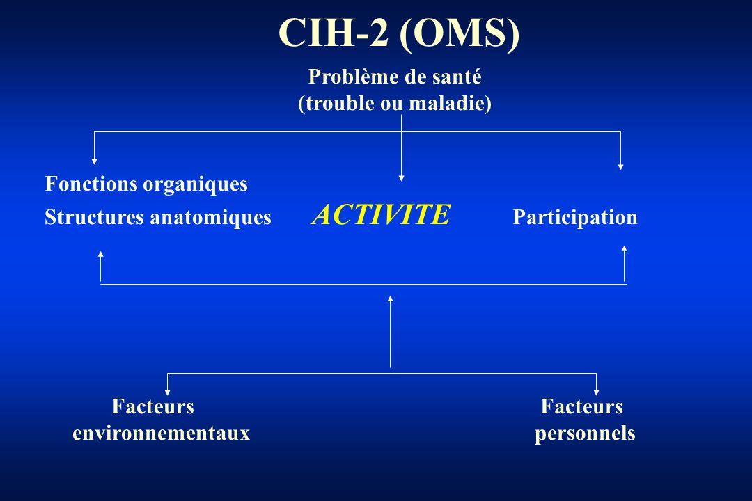 CIH-2 (OMS) Problème de santé (trouble ou maladie)