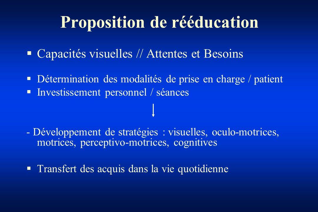 Proposition de rééducation