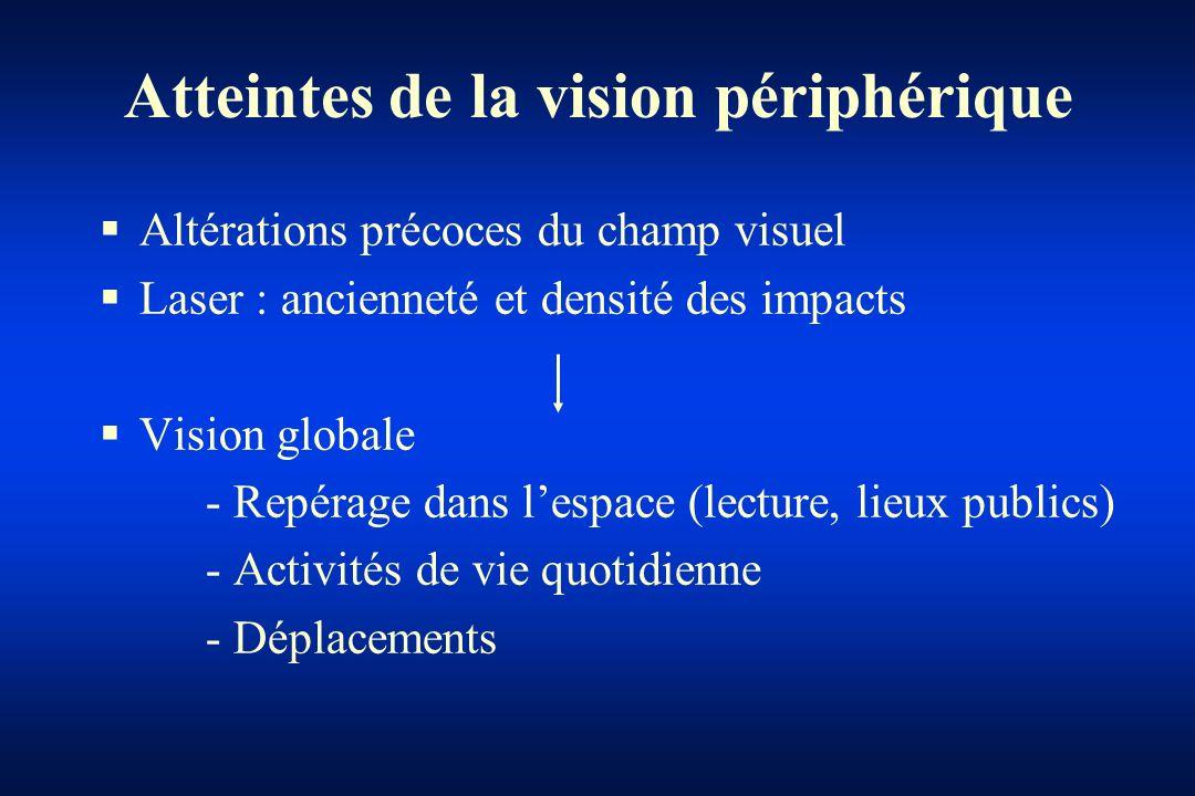 Atteintes de la vision périphérique