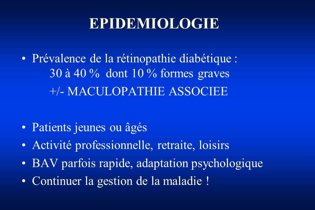 EPIDEMIOLOGIE Prévalence de la rétinopathie diabétique : 30 à 40 % dont 10 % formes graves. +/- MACULOPATHIE ASSOCIEE.