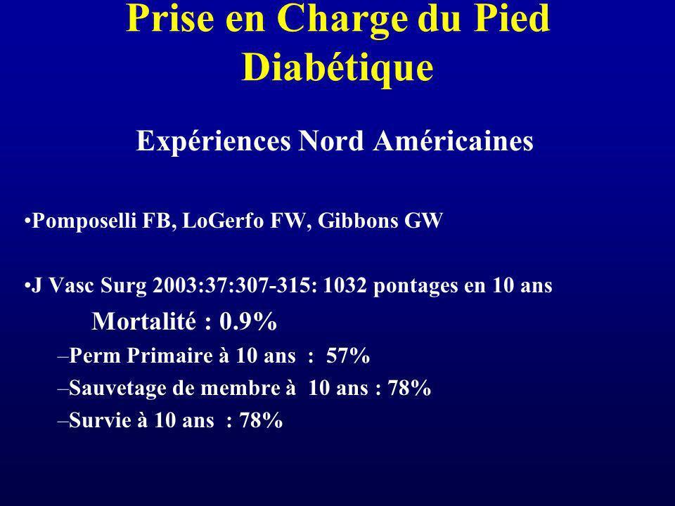 Prise en Charge du Pied Diabétique