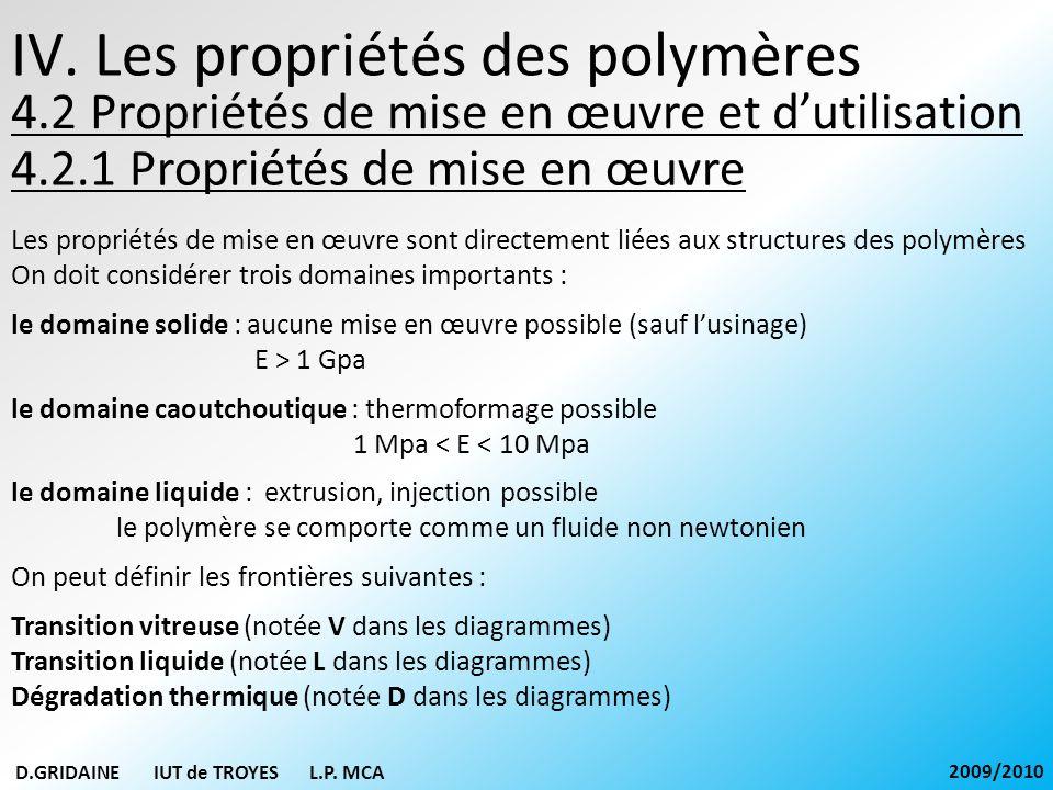 IV. Les propriétés des polymères