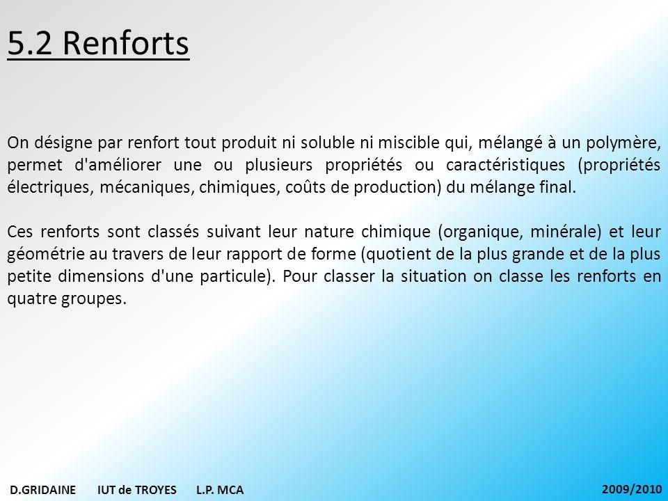 5.2 Renforts