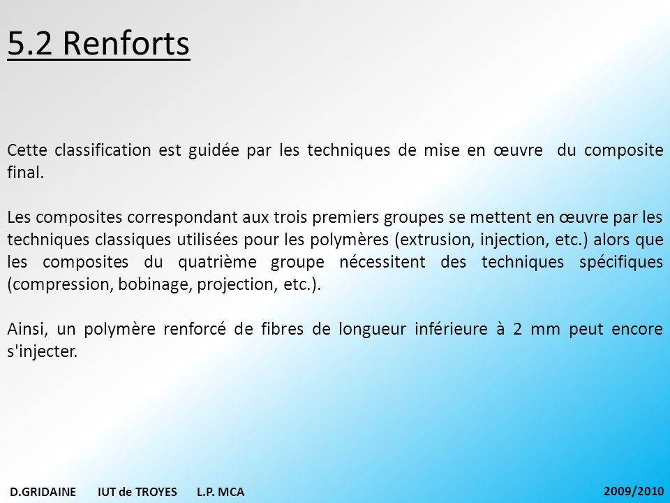 5.2 Renforts Cette classification est guidée par les techniques de mise en œuvre du composite final.